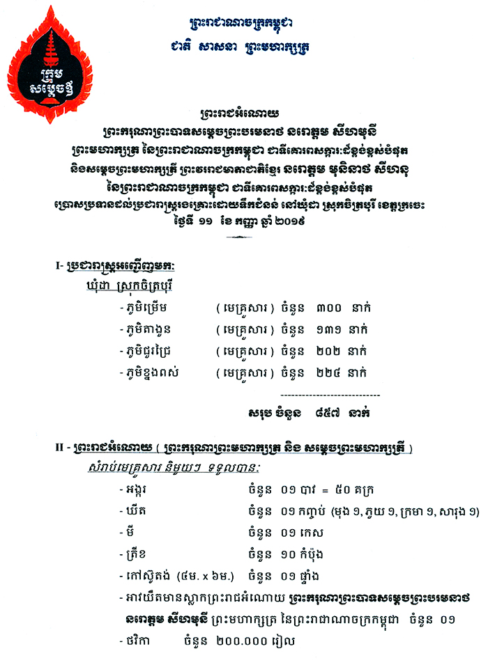 All/activity/ActiondeNorodomSihanouk/2019/Septembre/id2051/002.jpg
