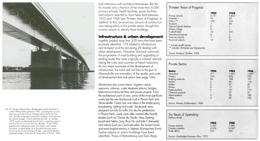 All/document/Documents/BuildingCambodia/BuildingCambodia/id824/photo010.jpg
