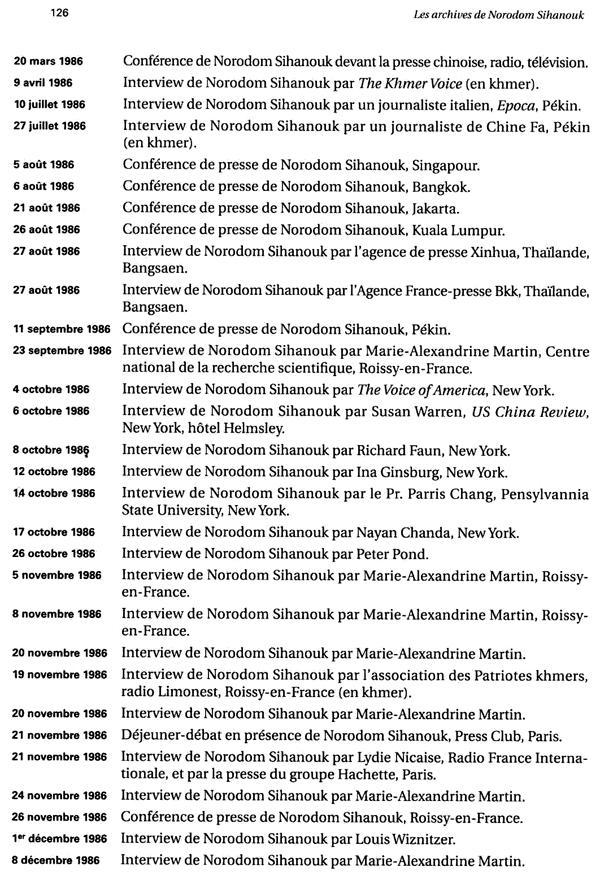 All/document/Documents/LesArchivesdeNorodomSihanoukduCambodge/LesArchivesdeNorodomSihanoukduCambodge/id602/photo004.jpg